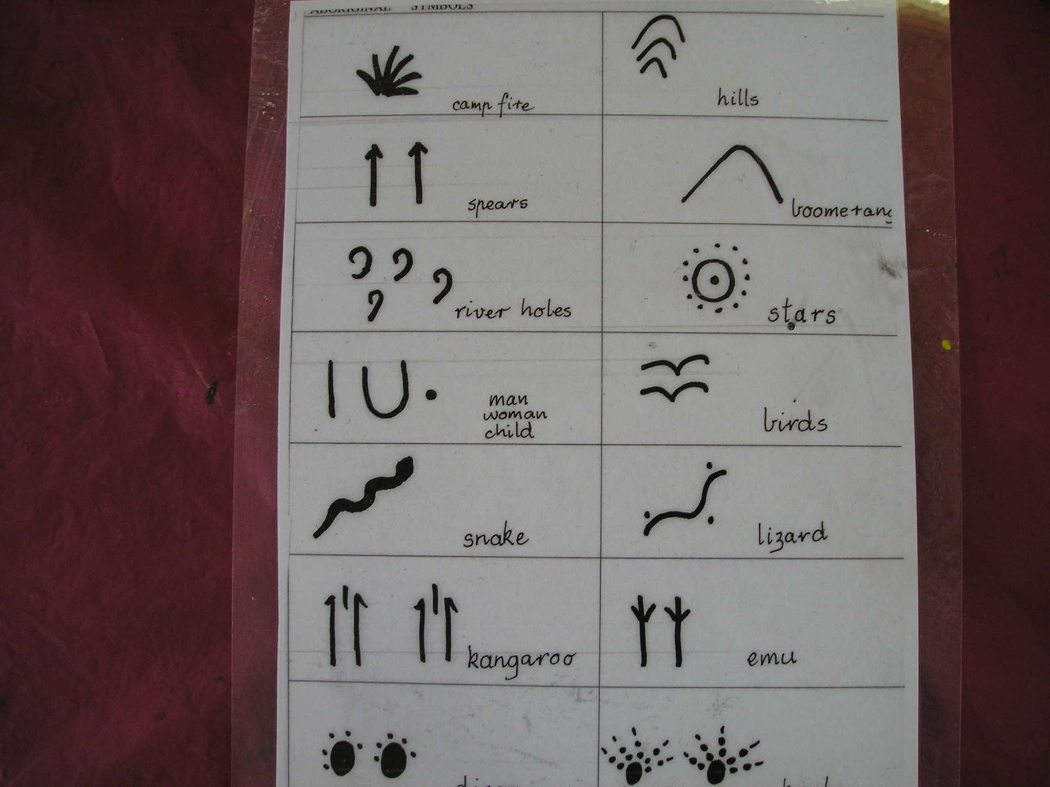 Tales from the Sandpit » Blog Archive » Printing Aboriginal symbols
